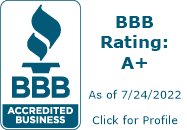 Imperial Currency, LLC BBB Business Review
